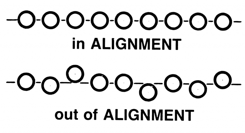 1200px-Alignment_(PSF)