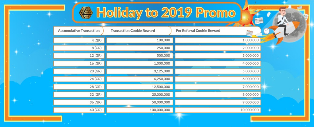 Holiday-to-2019-Promo